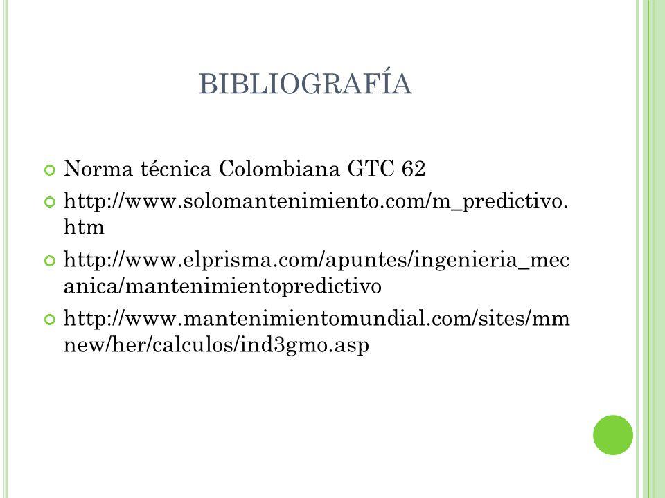 BIBLIOGRAFÍA Norma técnica Colombiana GTC 62