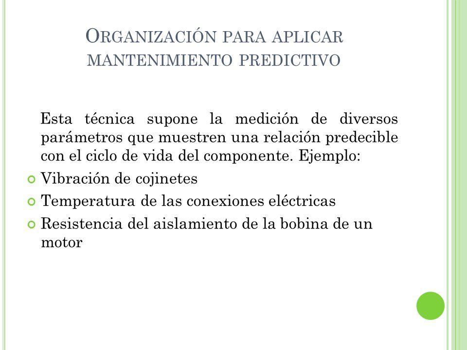 Organización para aplicar mantenimiento predictivo
