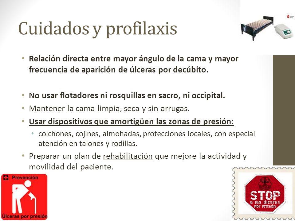 Cuidados y profilaxis Relación directa entre mayor ángulo de la cama y mayor frecuencia de aparición de úlceras por decúbito.