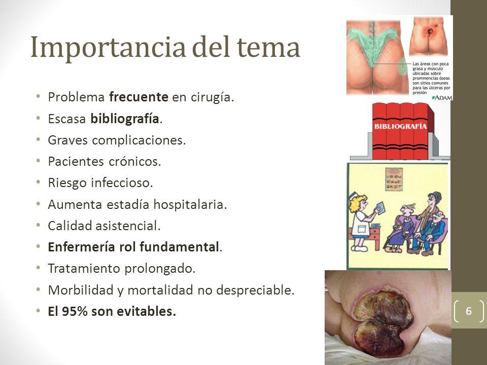Importancia del tema Problema frecuente en cirugía.
