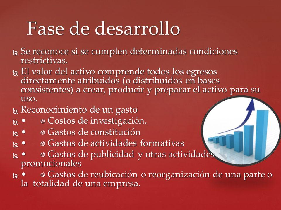 Fase de desarrollo Se reconoce si se cumplen determinadas condiciones restrictivas.