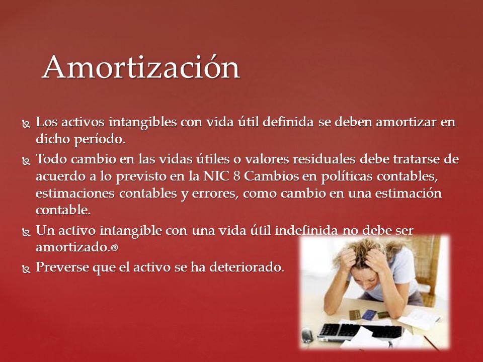 AmortizaciónLos activos intangibles con vida útil definida se deben amortizar en dicho período.