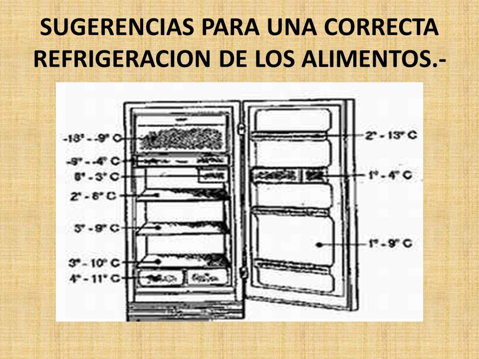 SUGERENCIAS PARA UNA CORRECTA REFRIGERACION DE LOS ALIMENTOS.-
