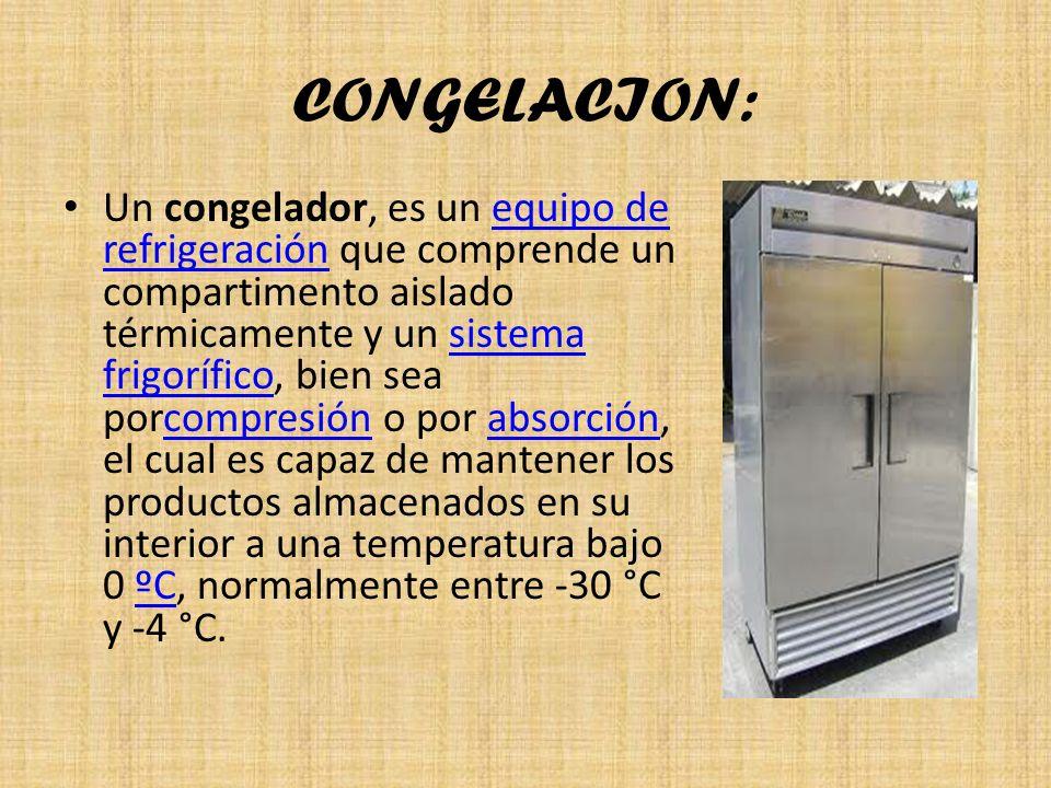 CONGELACION: