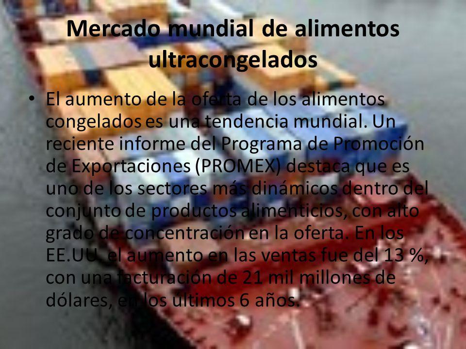 Mercado mundial de alimentos ultracongelados