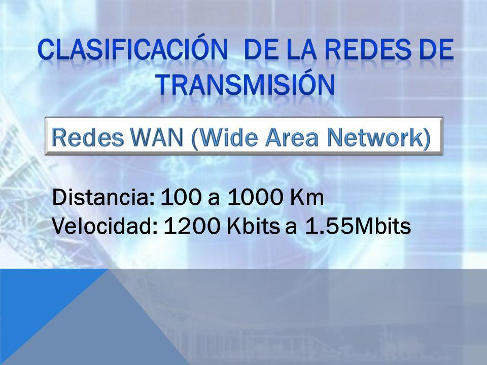 Clasificación de la redes de transmisión