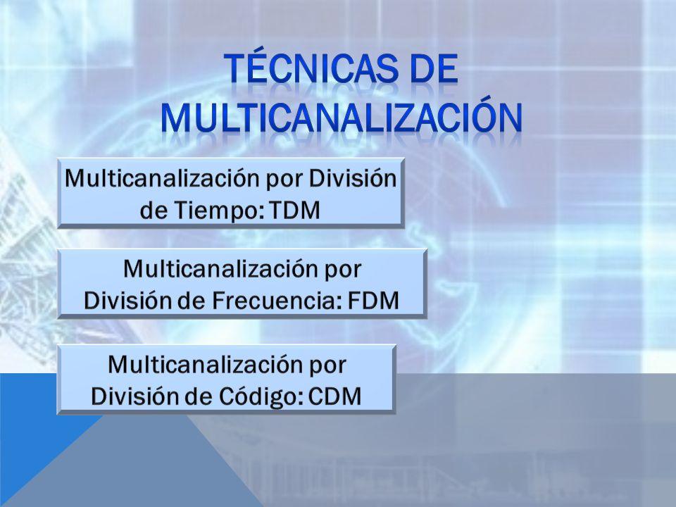 Técnicas de multicanalización