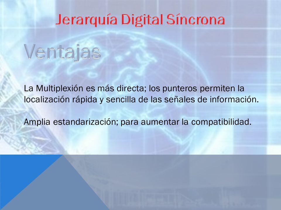 Jerarquía Digital Síncrona