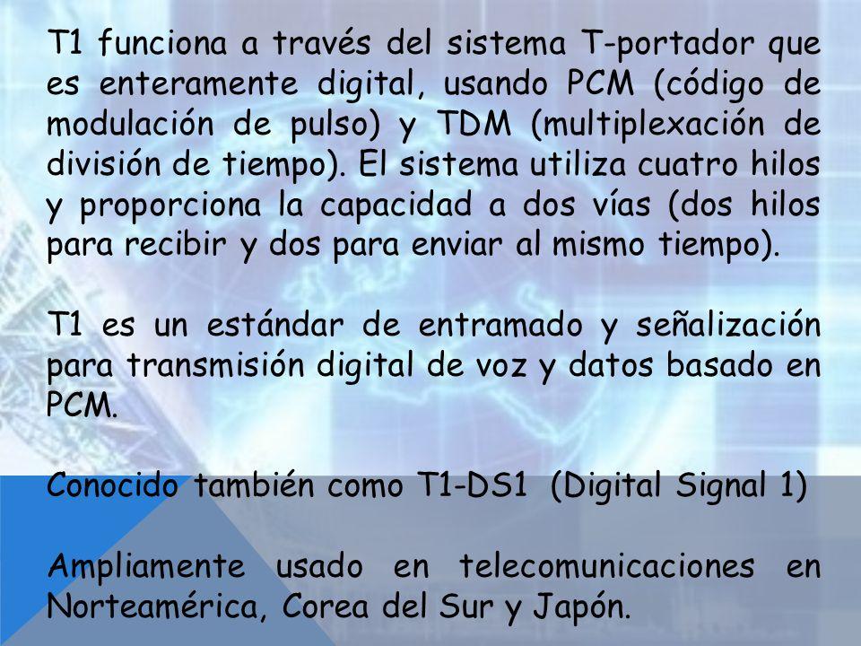 T1 funciona a través del sistema T-portador que es enteramente digital, usando PCM (código de modulación de pulso) y TDM (multiplexación de división de tiempo). El sistema utiliza cuatro hilos y proporciona la capacidad a dos vías (dos hilos para recibir y dos para enviar al mismo tiempo).