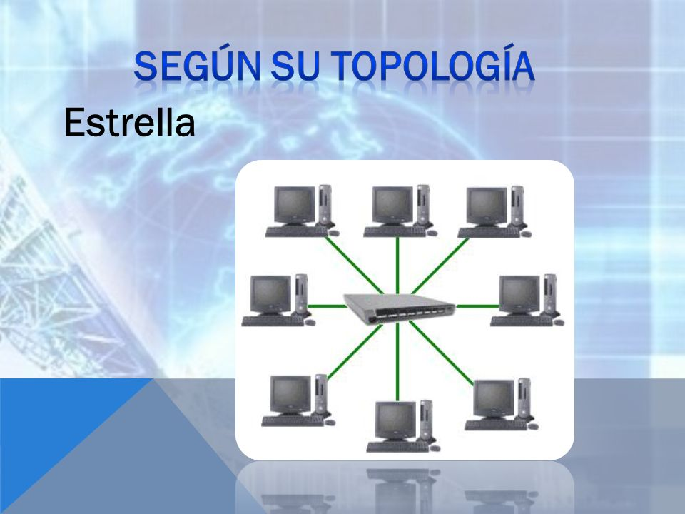 Según su topología Estrella