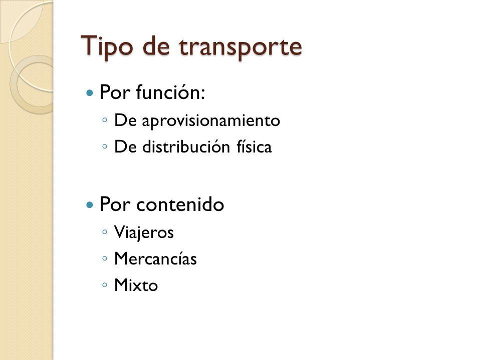 Tipo de transporte Por función: Por contenido De aprovisionamiento