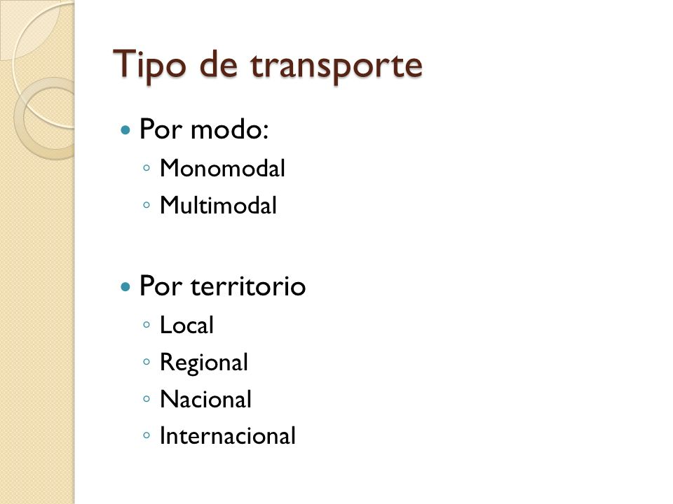 Tipo de transporte Por modo: Por territorio Monomodal Multimodal Local