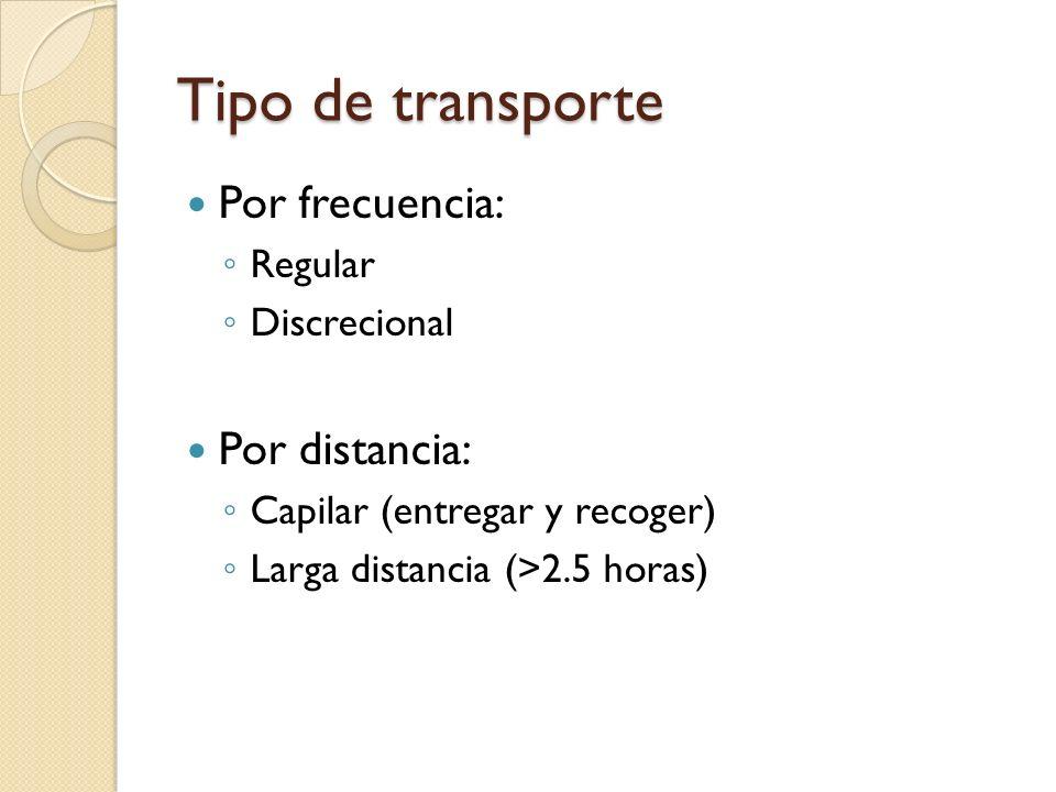 Tipo de transporte Por frecuencia: Por distancia: Regular Discrecional