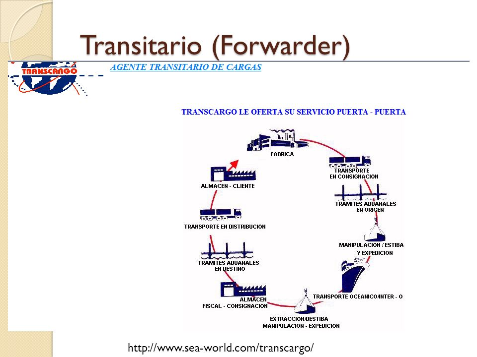 Transitario (Forwarder)