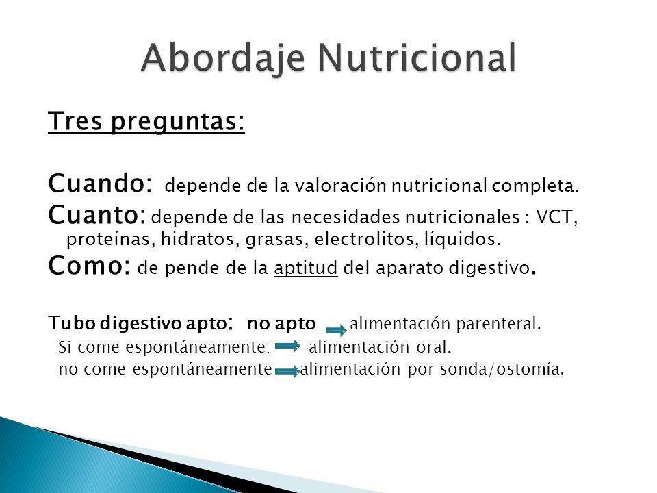 Abordaje Nutricional Tres preguntas: