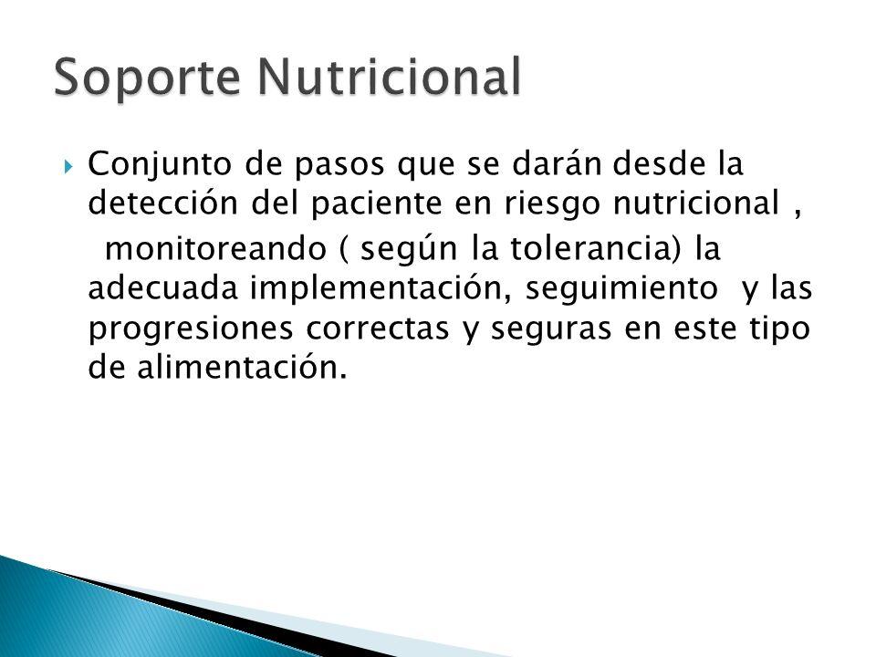 Soporte Nutricional Conjunto de pasos que se darán desde la detección del paciente en riesgo nutricional ,