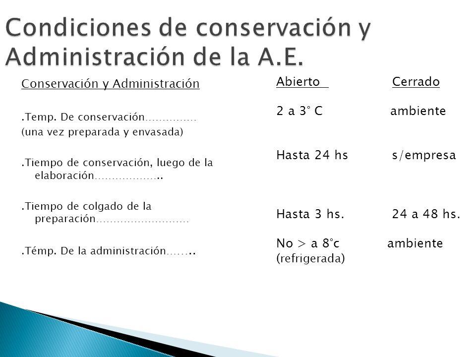 Condiciones de conservación y Administración de la A.E.