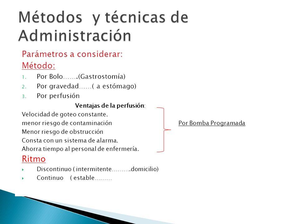 Métodos y técnicas de Administración