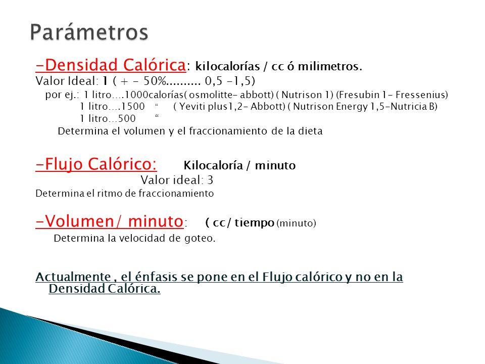 Parámetros -Densidad Calórica: kilocalorías / cc ó milimetros.