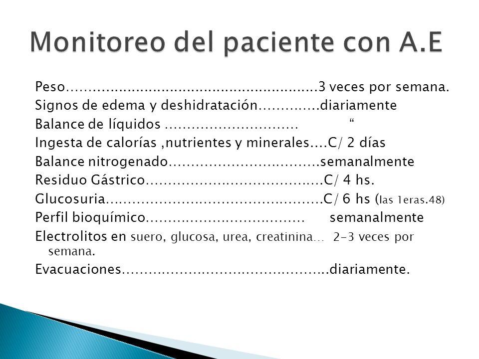 Monitoreo del paciente con A.E