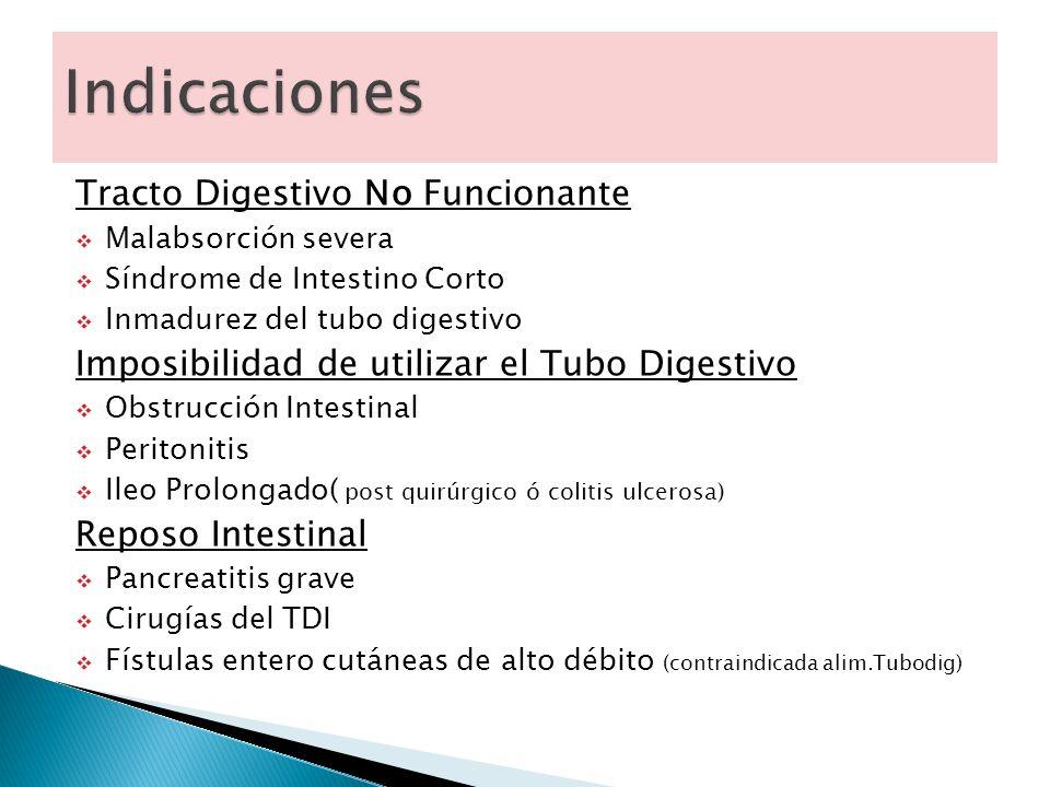Indicaciones Tracto Digestivo No Funcionante