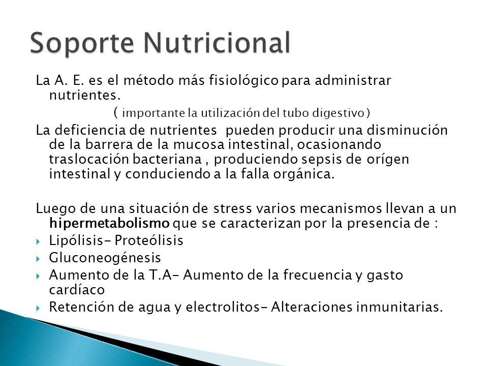 Soporte Nutricional La A. E. es el método más fisiológico para administrar nutrientes. ( importante la utilización del tubo digestivo )