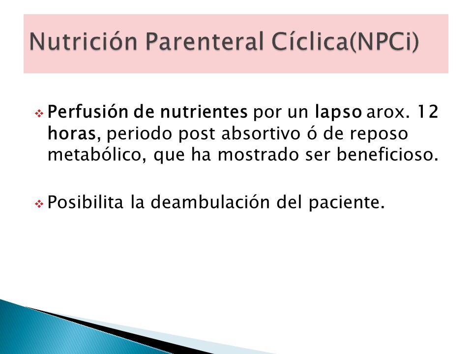 Nutrición Parenteral Cíclica(NPCi)
