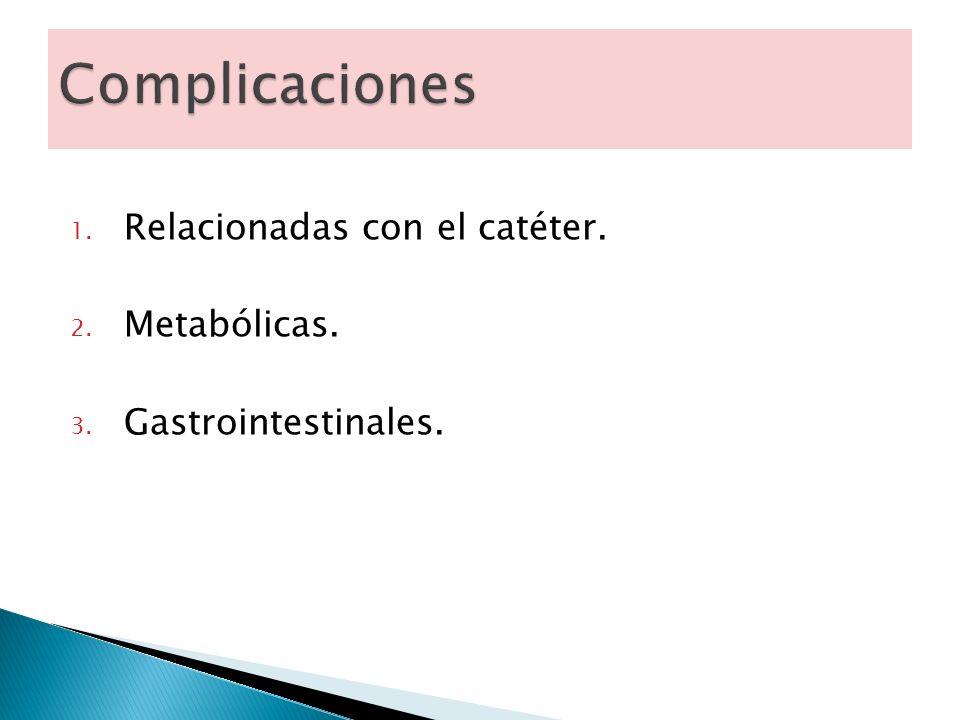 Complicaciones Relacionadas con el catéter. Metabólicas.