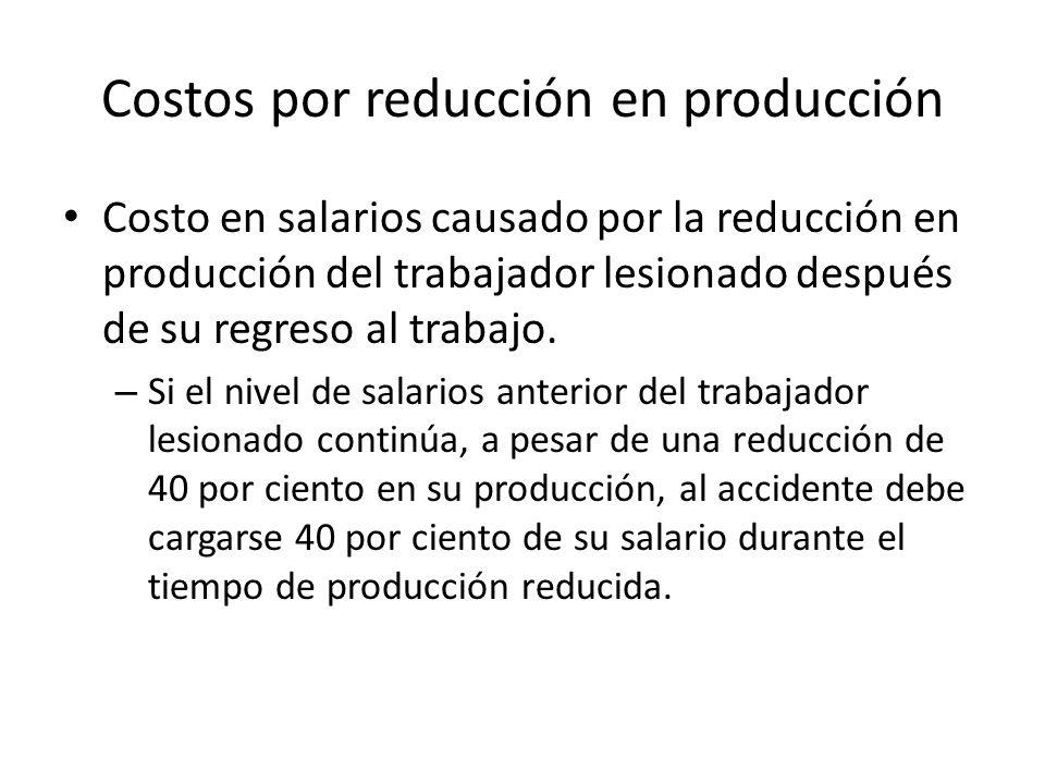 Costos por reducción en producción