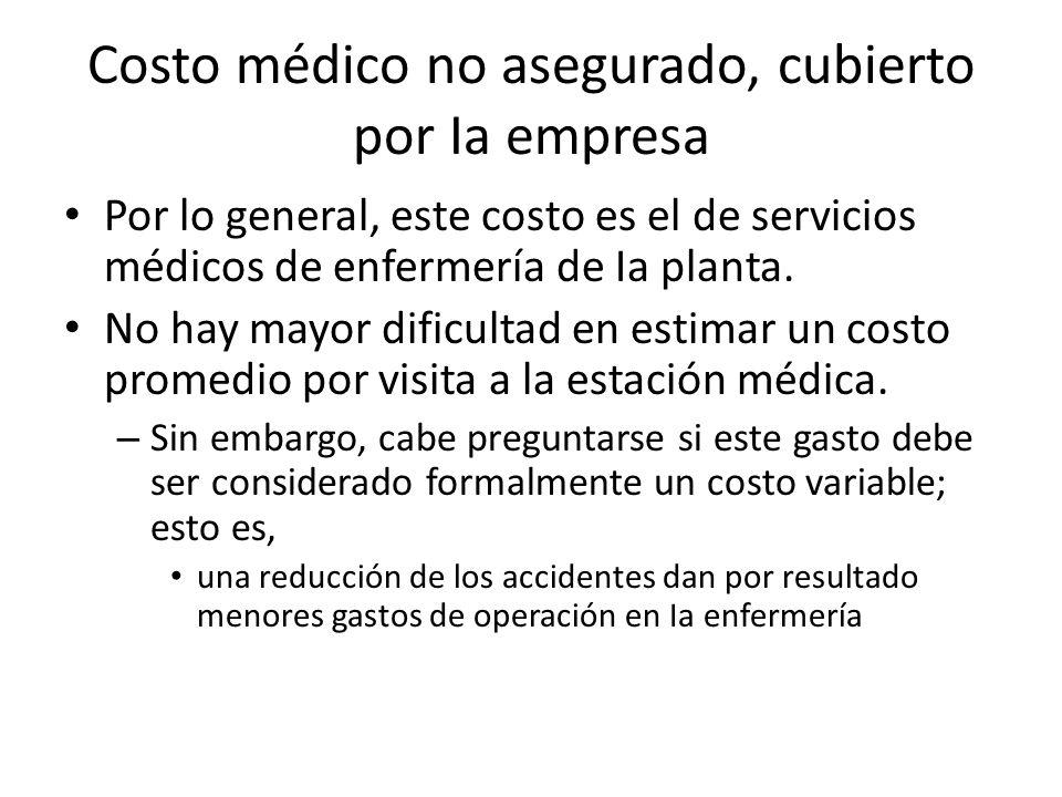 Costo médico no asegurado, cubierto por Ia empresa