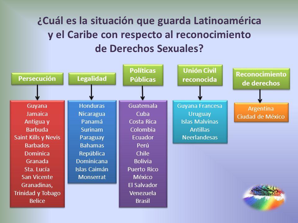 Unión Civil reconocida Reconocimiento de derechos
