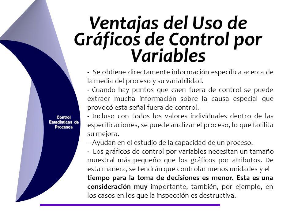 Ventajas del Uso de Gráficos de Control por Variables