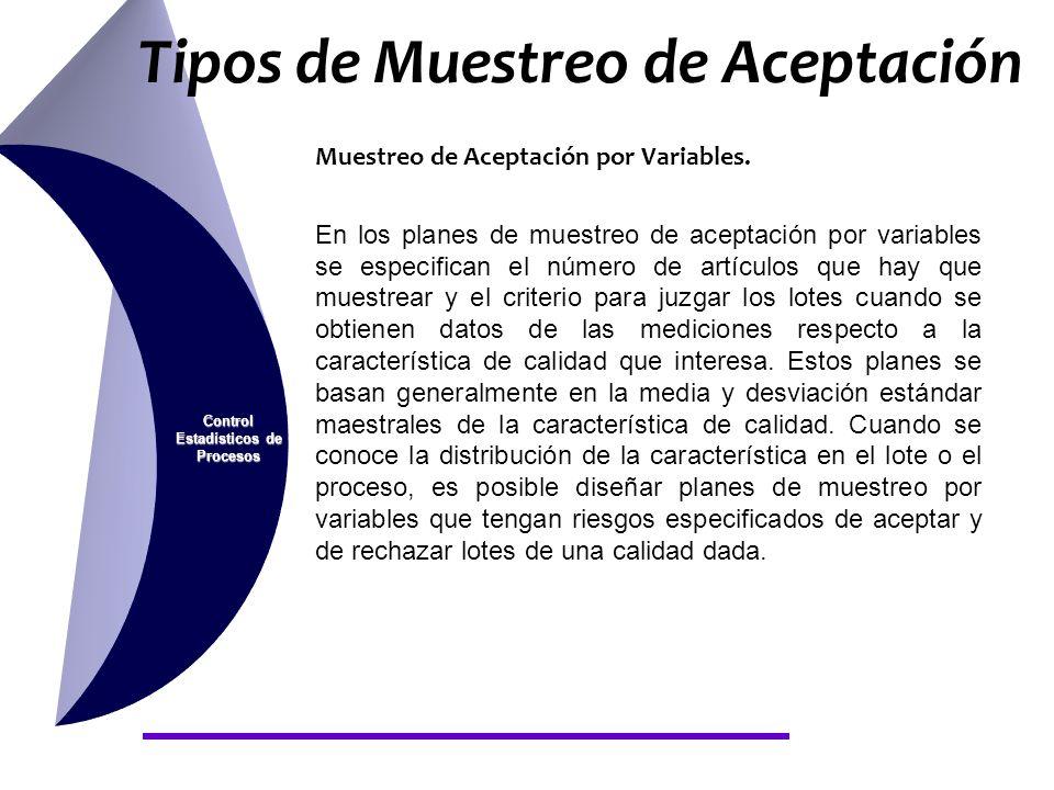 Tipos de Muestreo de Aceptación Control Estadísticos de Procesos