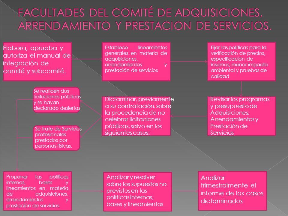 FACULTADES DEL COMITÉ DE ADQUISICIONES, ARRENDAMIENTO Y PRESTACION DE SERVICIOS.