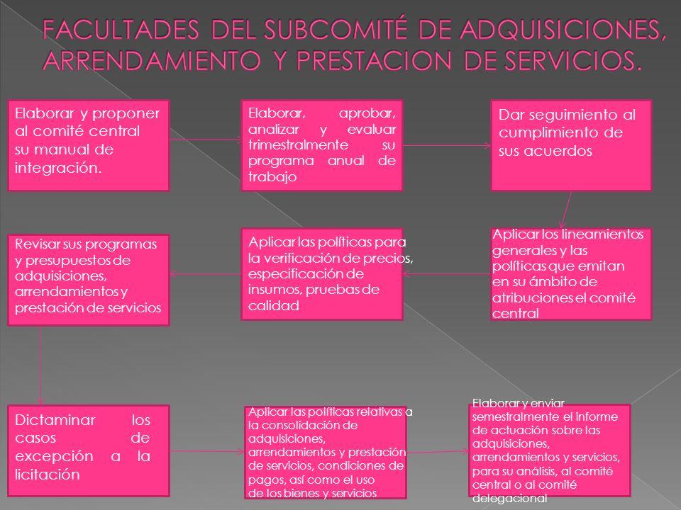 FACULTADES DEL SUBCOMITÉ DE ADQUISICIONES, ARRENDAMIENTO Y PRESTACION DE SERVICIOS.