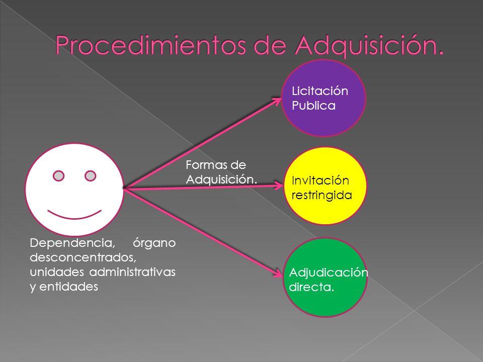 Procedimientos de Adquisición.