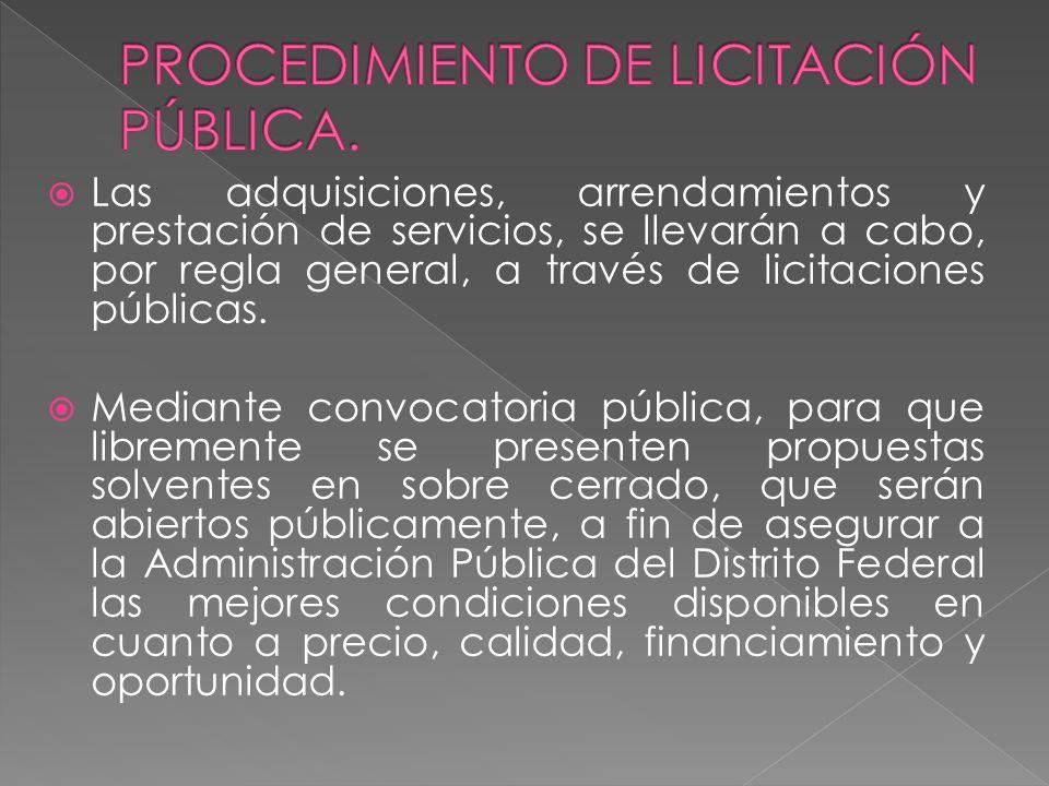 PROCEDIMIENTO DE LICITACIÓN PÚBLICA.