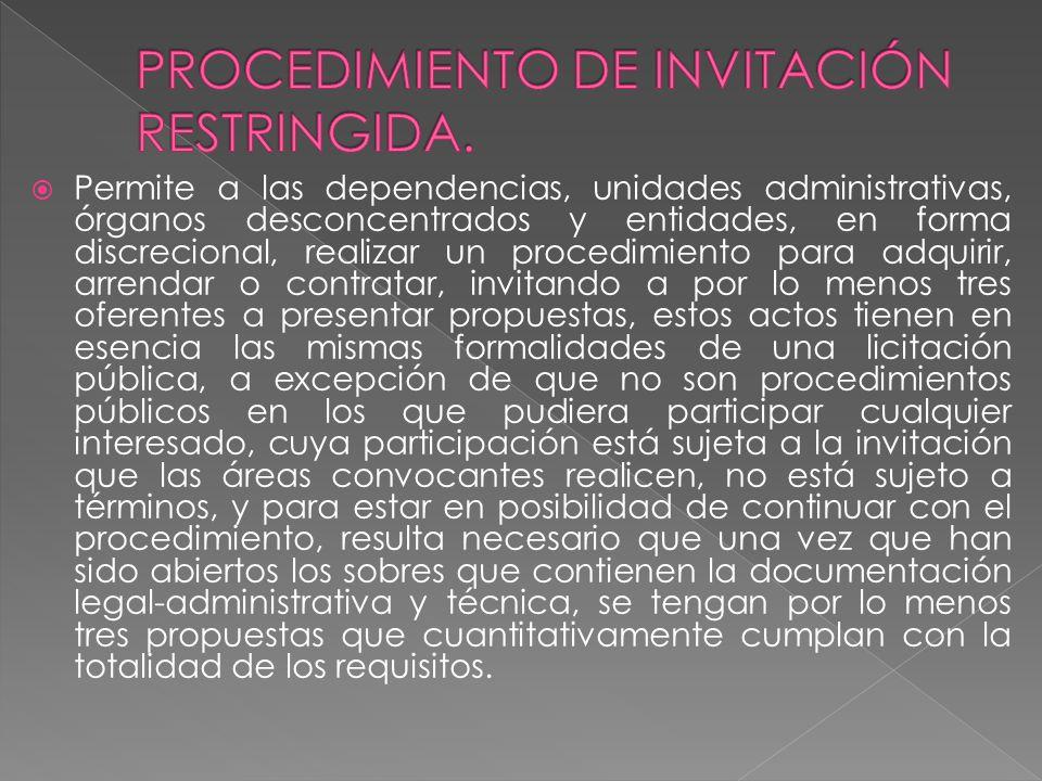 PROCEDIMIENTO DE INVITACIÓN RESTRINGIDA.