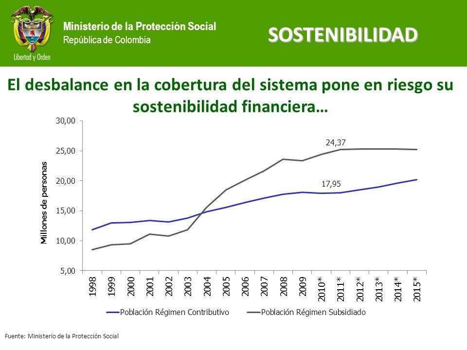 SOSTENIBILIDAD El desbalance en la cobertura del sistema pone en riesgo su sostenibilidad financiera…