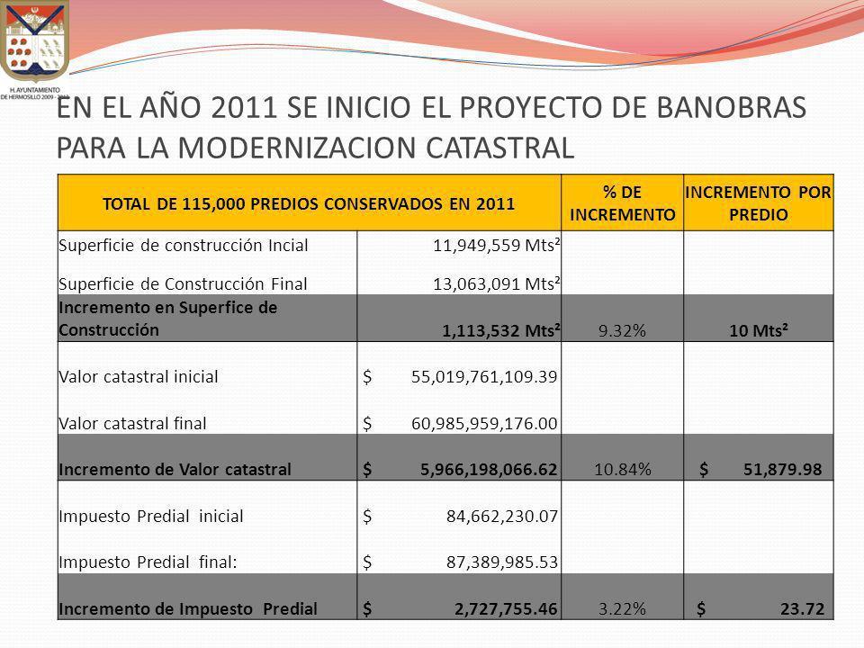 TOTAL DE 115,000 PREDIOS CONSERVADOS EN 2011
