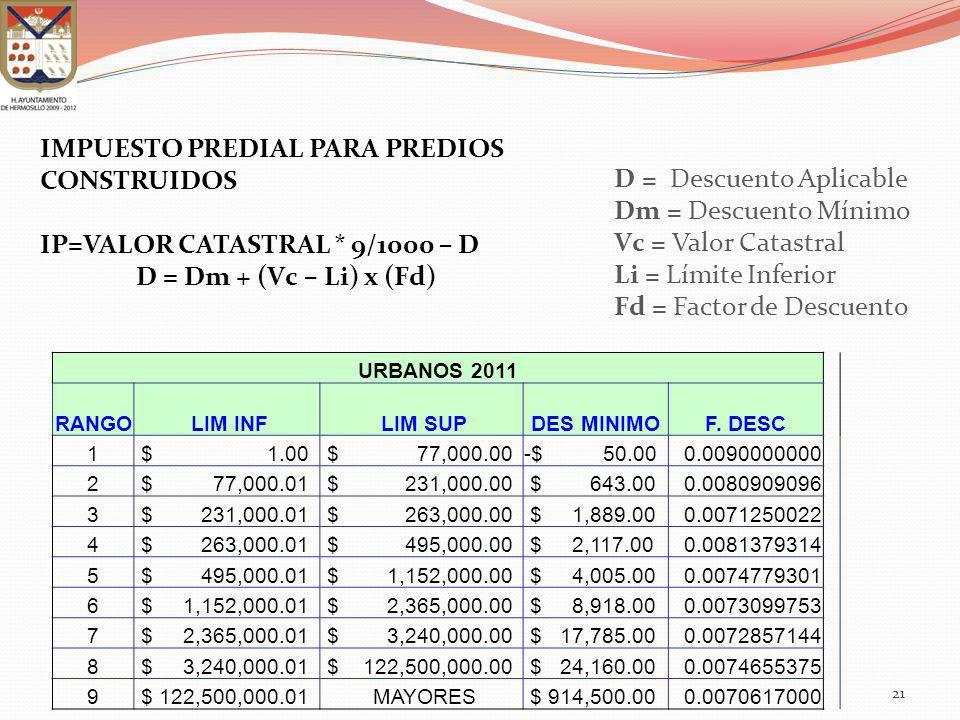 IMPUESTO PREDIAL PARA PREDIOS CONSTRUIDOS