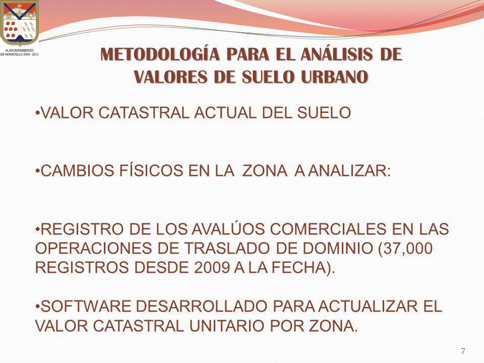METODOLOGÍA PARA EL ANÁLISIS DE VALORES DE SUELO URBANO