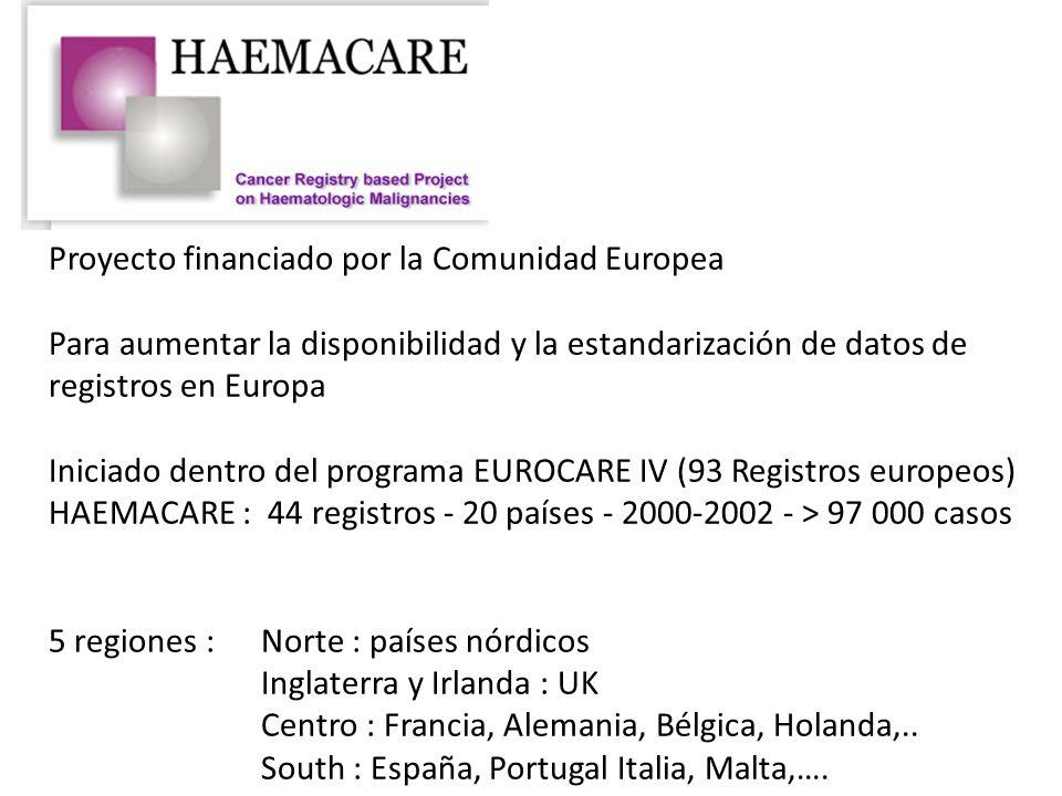 Proyecto financiado por la Comunidad Europea