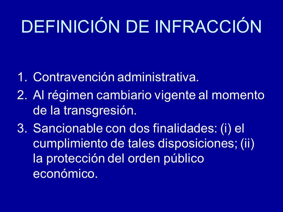 DEFINICIÓN DE INFRACCIÓN