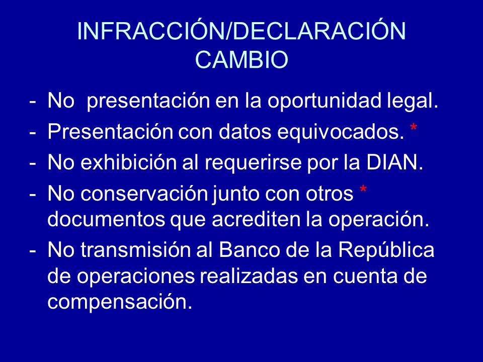 INFRACCIÓN/DECLARACIÓN CAMBIO