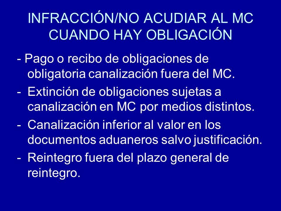 INFRACCIÓN/NO ACUDIAR AL MC CUANDO HAY OBLIGACIÓN