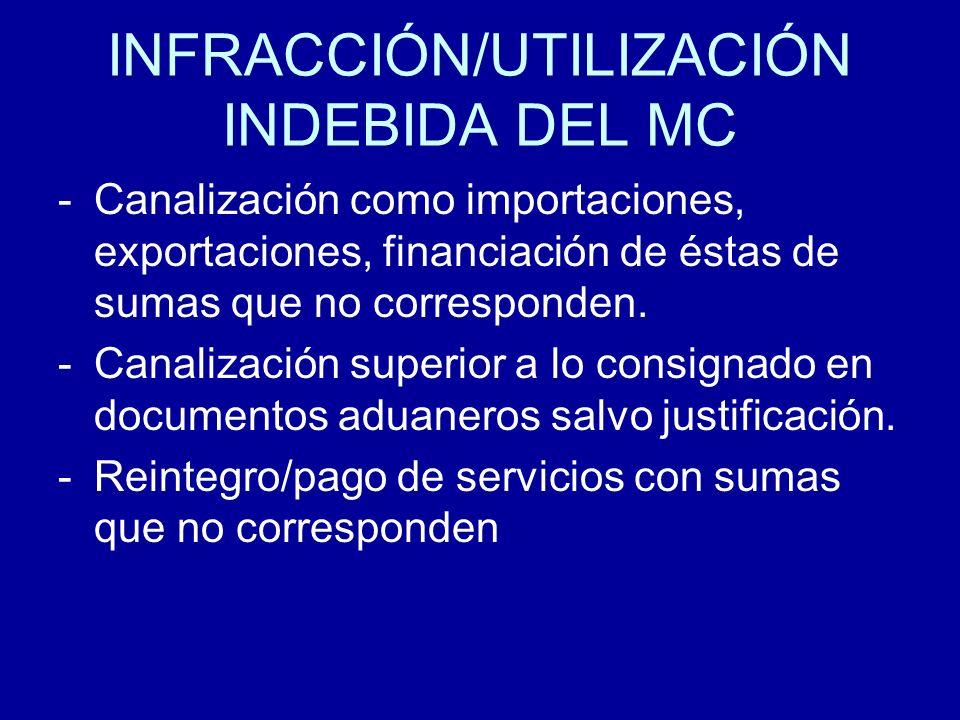 INFRACCIÓN/UTILIZACIÓN INDEBIDA DEL MC