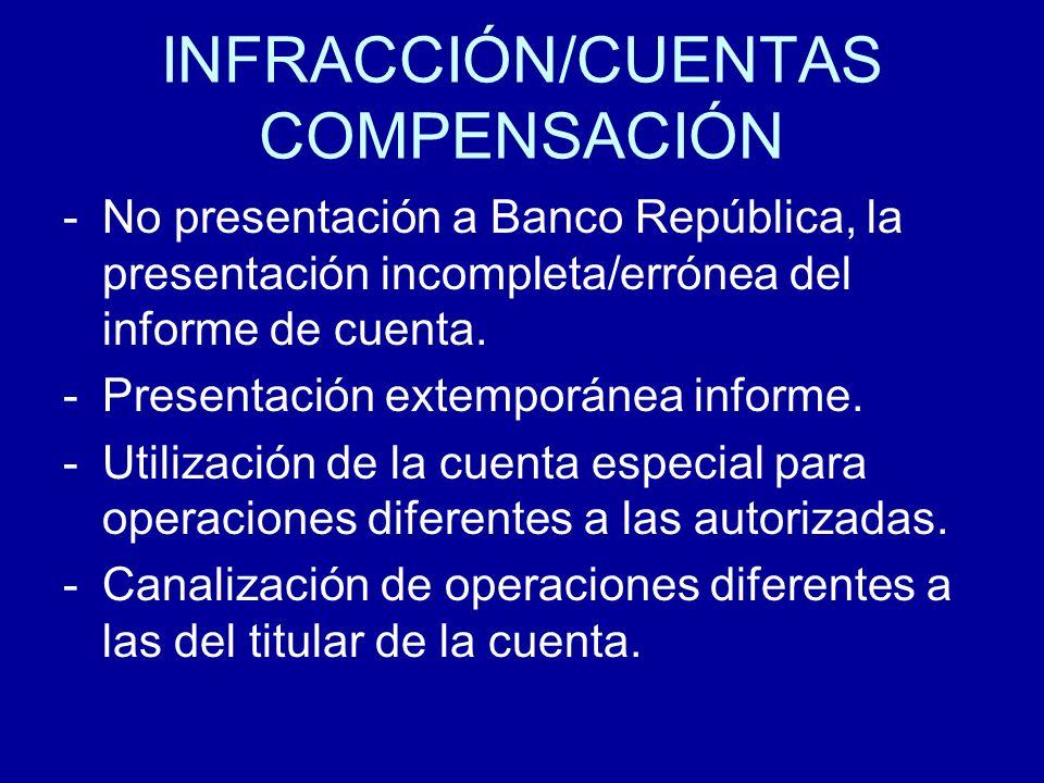INFRACCIÓN/CUENTAS COMPENSACIÓN