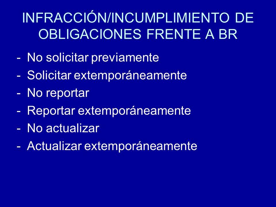 INFRACCIÓN/INCUMPLIMIENTO DE OBLIGACIONES FRENTE A BR