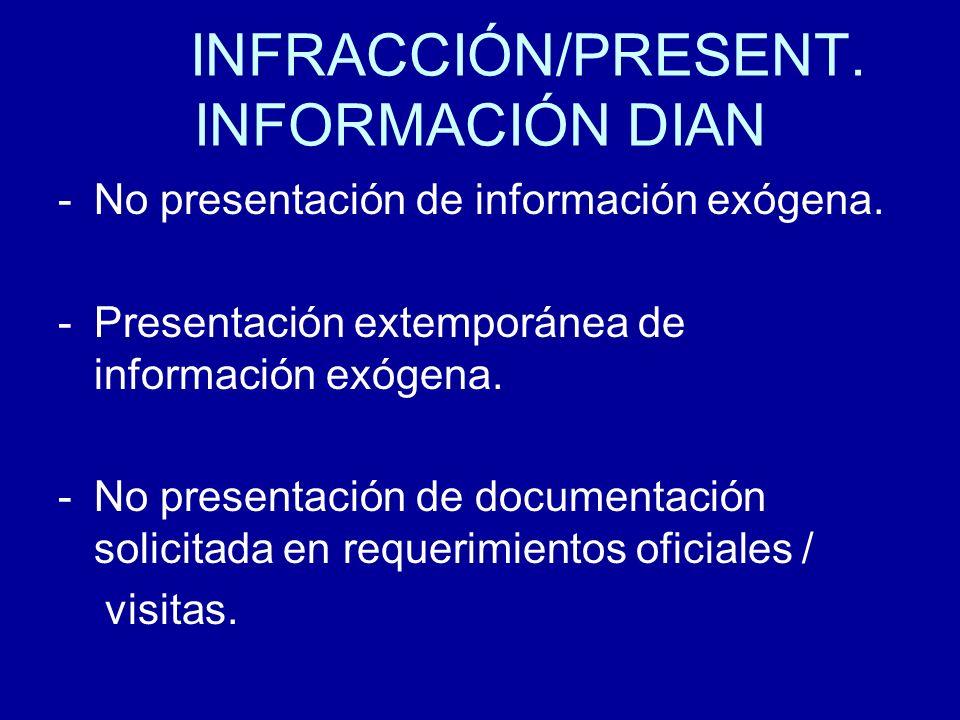 INFRACCIÓN/PRESENT. INFORMACIÓN DIAN